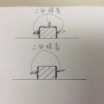 現場で訊かれる2面接着と3面接着どっちが良いの?